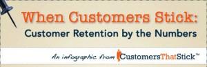 Una soluzione CRM per migliorare la customer retention