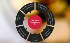 GrantManagement