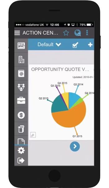 Pivotal UX - Mobile CRM
